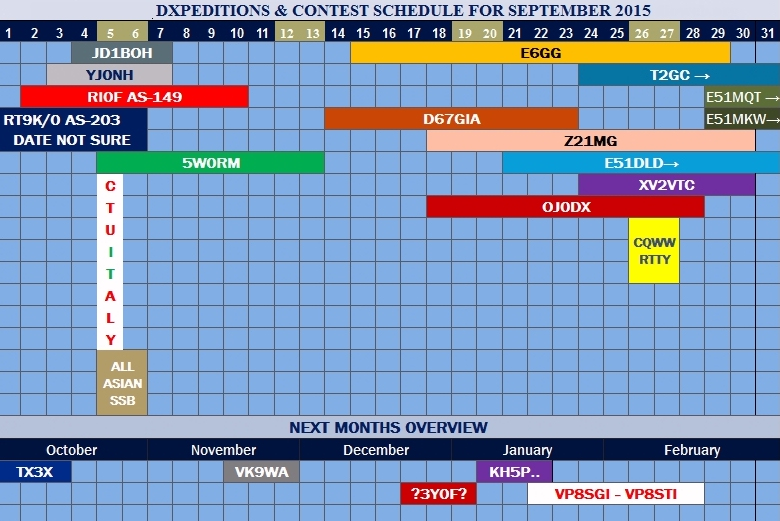 dxpeditions_contest_schedule.jpg