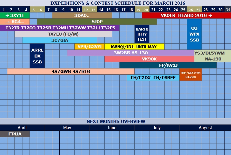 DXPEDITIONS&CONTEST SCHEDULE FOR MARCH 2016.jpg