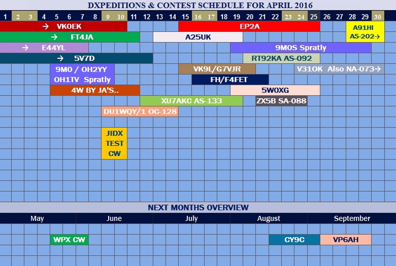 dxpeditions&contest schedule for april 2016.jpg