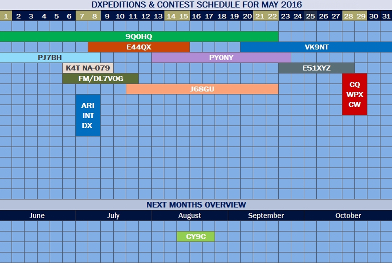 DXPEDITIONS&CONTEST SCHEDULE FOR MAY 2016.jpg