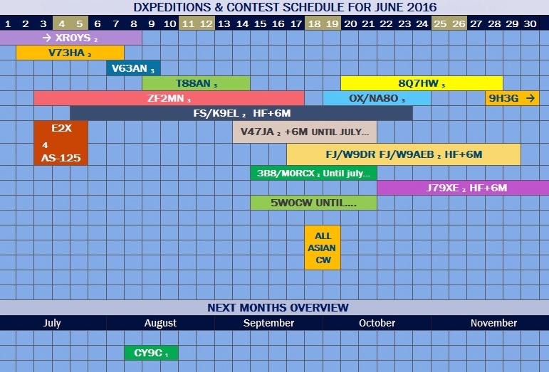 DXPEDITIONS&CONTEST SCHEDULE FOR JUNE 2016.jpg