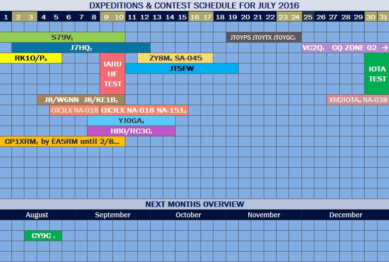 DXPEDITIONS&CONTEST SCHEDULE FOR JULY 2016.jpg