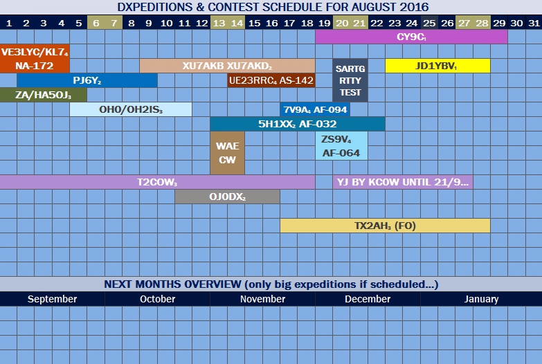DXPEDITIONS&CONTEST SCHEDULE FOR AUGUST 2016.jpg