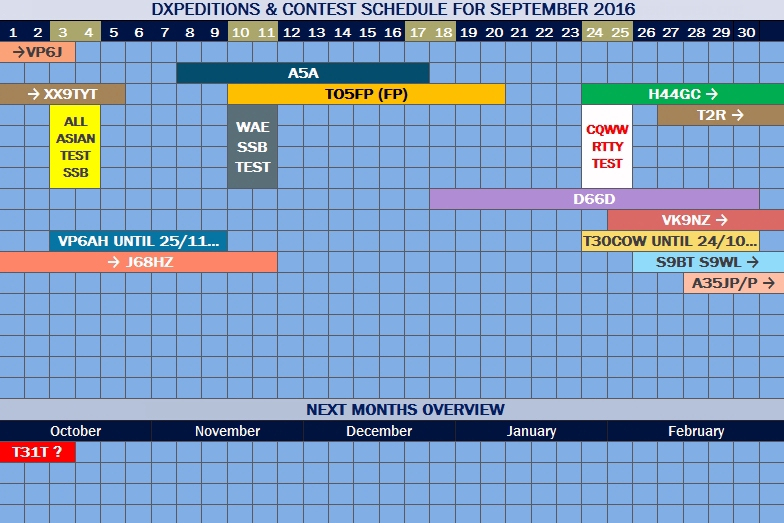 dxpeditions&contest schedule for september 2016.jpg