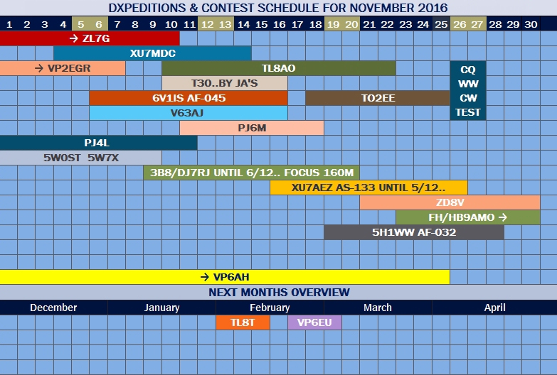 DXPEDITIONS&CONTEST SCHEDULE FOR NOVEMBER 2016.jpg