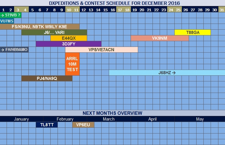DXPEDITIONS & CONTEST SCHEDULE FOR DECEMBER 2016.jpg