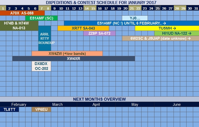 DXPEDITIONS&CONTEST SCHEDULE FOR JANUARY 2017.jpg