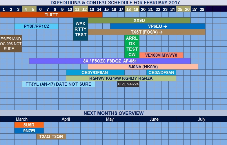 DXPEDITIONS&CONTEST SCHEDULE FOR FEBRUARY 2017.jpg