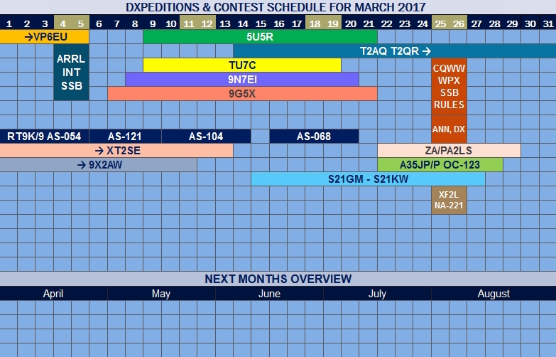 DXPEDITIONS & CONTEST SCHEDULE FOR MARCH 2017.jpg
