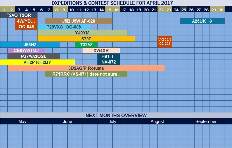 DXPEDITIONS & CONTEST SCHEDULE FOR APRIL 2017.jpg