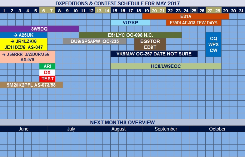 DXPEDITIONS & CONTEST SCHEDULE FOR MAY 2017.jpg