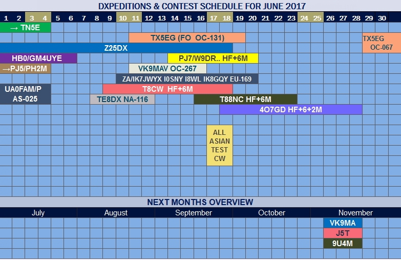 DXPEDITIONS&CONTEST SCHEDULE FOR JUNE 2017.jpg