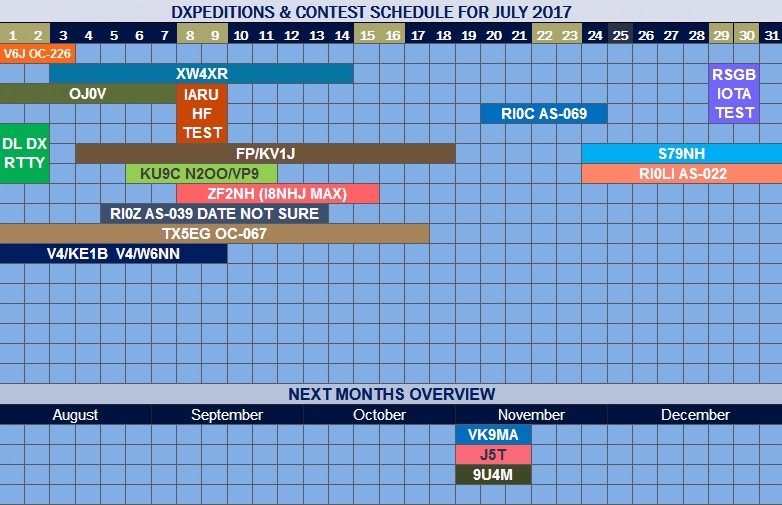 DXPEDITIONS & CONTEST SCHEDULE FOR JULY 2017.jpg