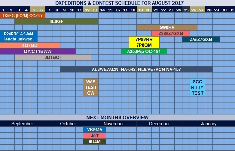 DXPEDITIONS&CONTEST SCHEDULE FOR AUGUST 2017.jpg