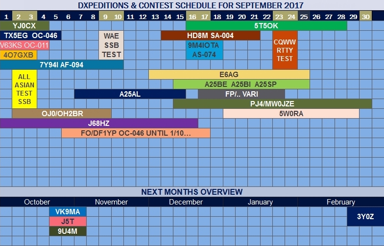 DXPEDITIONS & CONTEST SCHEDULE FOR SEPTEMBER 2017.jpg