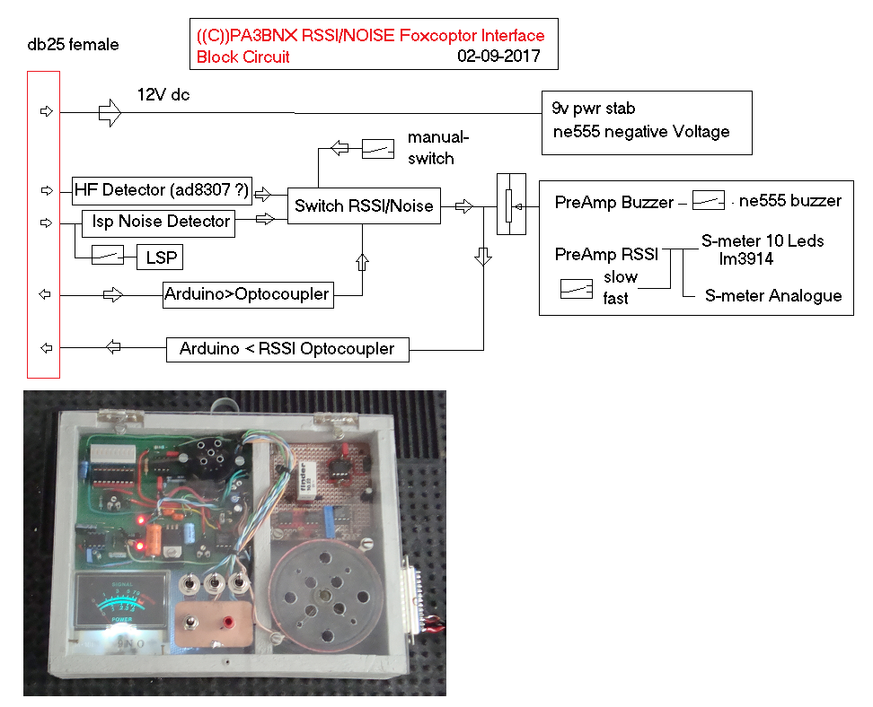 RSSI-Block-Circuit-Foxcopter1.png