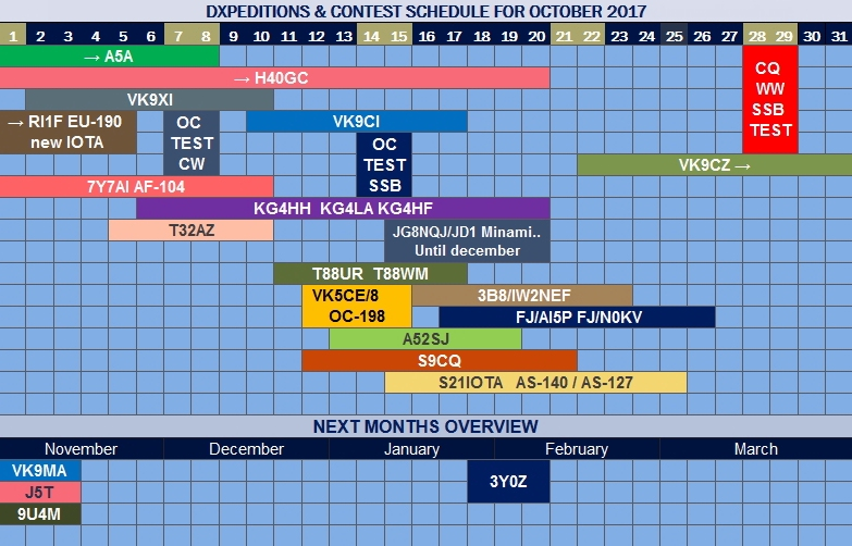 DXPEDITIONS&CONTEST SCHEDULE FOR OCTOBER 2017.jpg