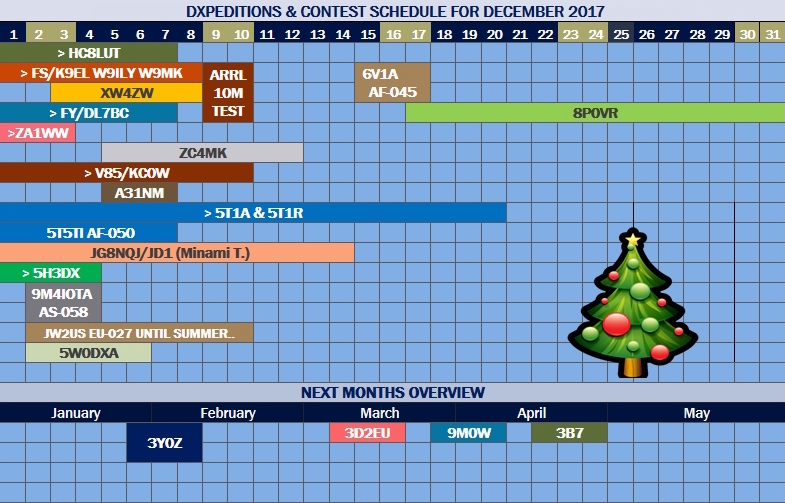 DXPEDITIONS & CONTEST SCHEDULE FOR DECEMBER 2017.jpg