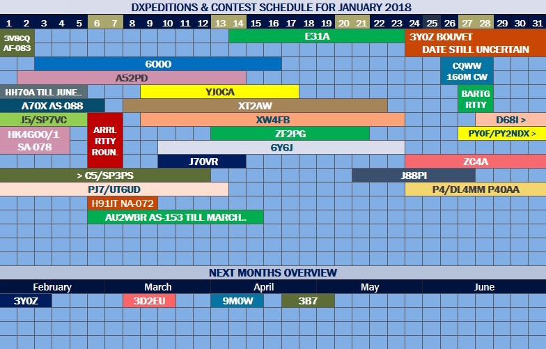 DXPEDITIONS & CONTEST SCHEDULE FOR JANUARY 2018.jpg