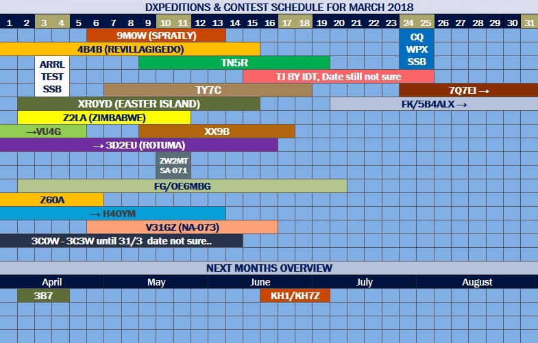 DXPEDITIONS&CONTEST SCHEDULE FOR MARCH 2018.jpg