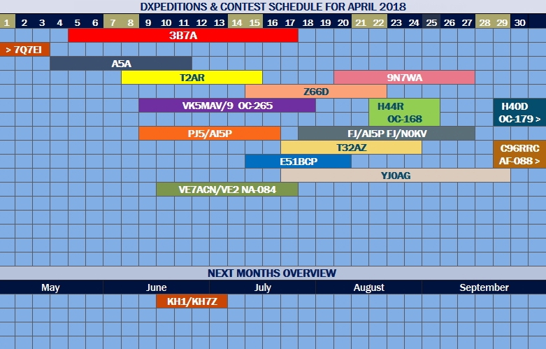 DXPEDITIONS & CONTEST SCHEDULE FOR APRIL 2018.jpg